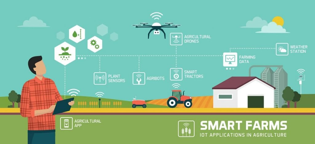 Smart farms make use of drones connection